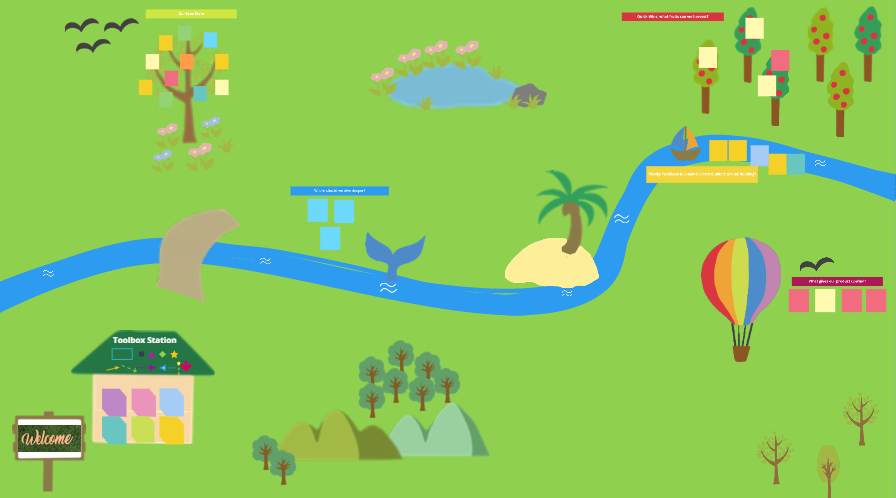 Gestaltungsmöglichkeiten für virtuelles Arbeiten
